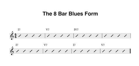 Blues Chord Progression Chart