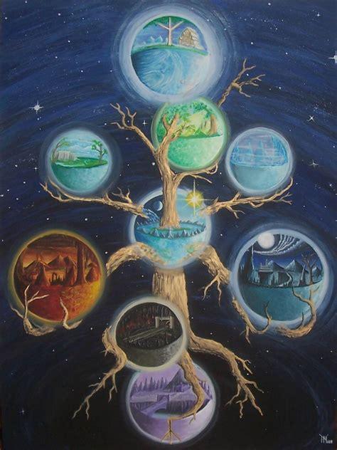 Norse mythology - Mythology Wiki