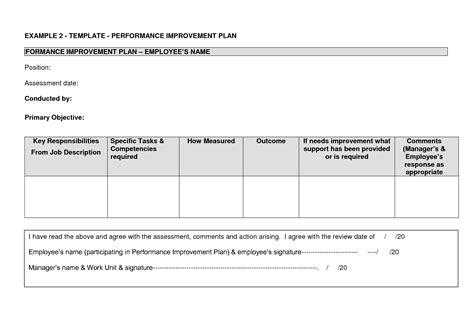 performance improvement plan template e commercewordpress