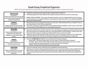 Essay About Nursing Career Narrative Essay On Fear Essay About  Essays About Nursing Career
