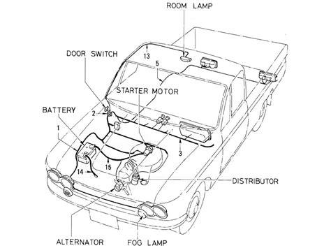 Datsun 620 Wiring Diagram Nissan 200sx Wiring Diagram