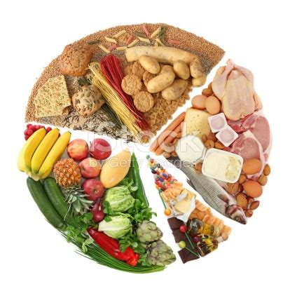 id馥s cuisines food pyramid with food placed in circle stock photo more pictures of balance istock