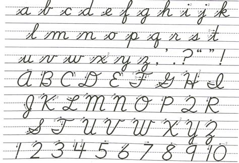 Teaching Handwriting Why It Makes Sense To Teach Cursive First  My Teacher Mommy