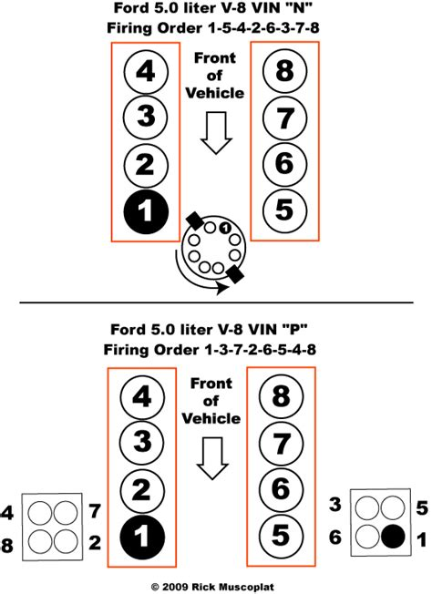 ford crown victoria   auto images  specification