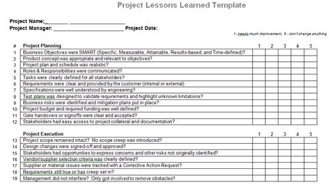 Lessons Learnt Project Management Template by Project Management Lessons Learned Document For Microsoft Word