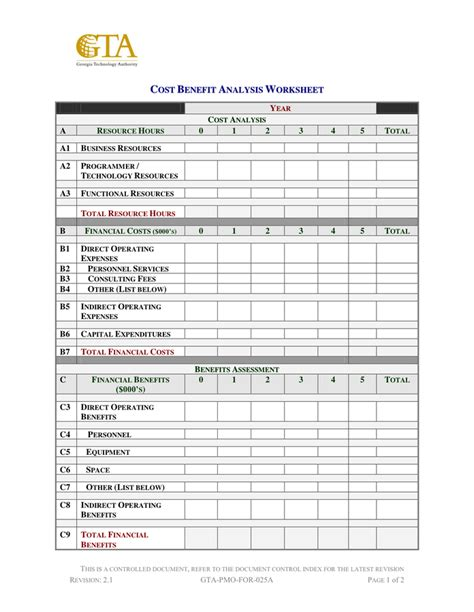 cost benefit analysis worksheet in word and pdf formats