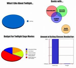 Harry Potter Vs  Twilight Images Twilight Charts Hd Wallpaper And Background Photos  24172213