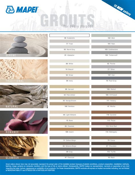 image gallery mapei grout