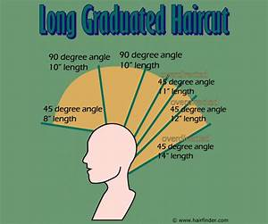 How To Cut A Long Graduated Haircut