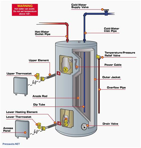 atwood water heater parts diagram suburban water heater