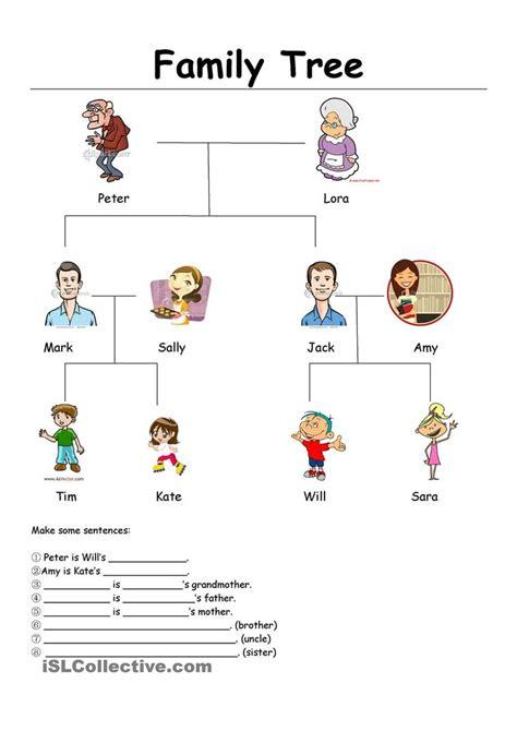 best 25 family tree worksheet ideas on family