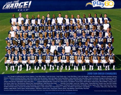 2010 San Diego Chargers 8x10 Team Photo (philip Rivers
