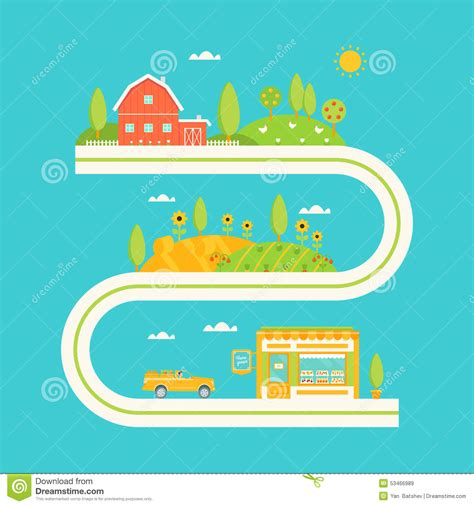 farm house hills  fields illustrated road map