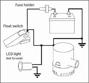 bilge pump light illustration boats pinterest pumps With ignition switch wiring question the hull truth boating and fishing