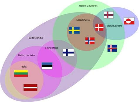 Which For The Nordic Countries Scandinavian Nordic Countries To