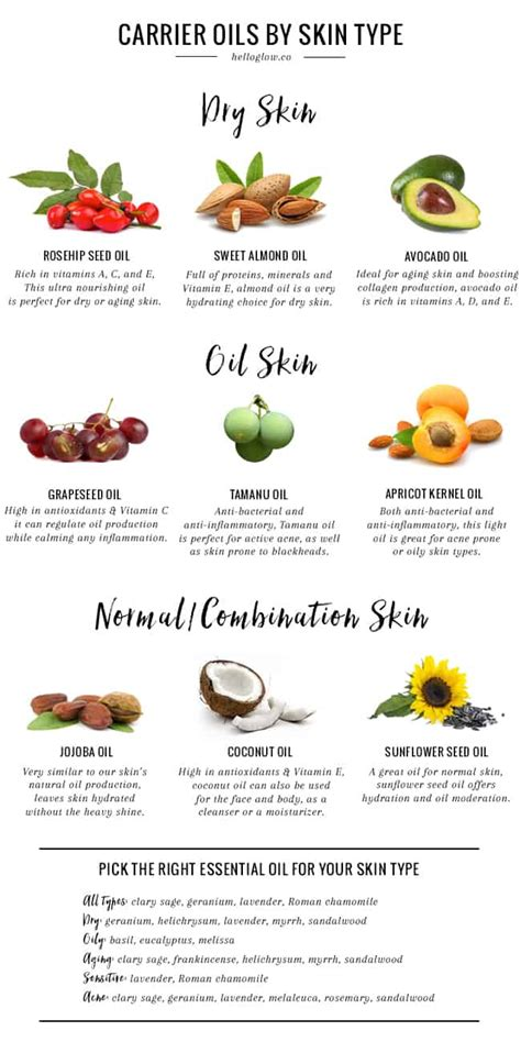 How to DIY a Custom Face Oil (With Just 2 Ingredients