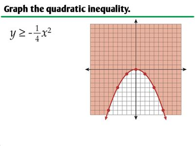 37  Graphing Quadratic Inequalities  Ms Zeilstra's Math Classes