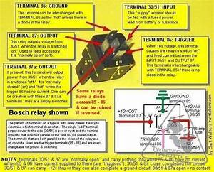 Auto Wiring Diagrams Pic Of Diagram Bosch 5 Pin Relay