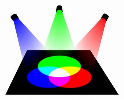 Vector Rgb Colored Stagelights Lighting Blending Openclipart