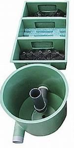 Koi Filter Selber Bauen : teichfilter filtertechnik f r den gartenteich teichfilter f r den koiteich ~ Orissabook.com Haus und Dekorationen