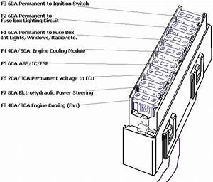 1000  Images About Astra G Fuse Box Diagram On Pinterest