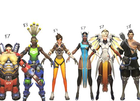 , Heres A Height Chart For The Overwatch Cast
