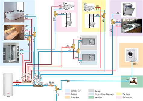 logiciel plan cuisine gratuit plan plomberie à valider 33 messages