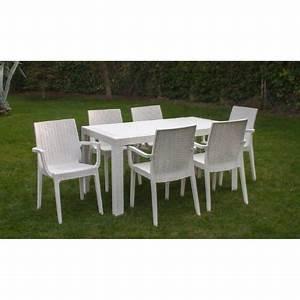 Table De Jardin Auchan : table de jardin r sine blanc urano pas cher prix auchan ~ Teatrodelosmanantiales.com Idées de Décoration