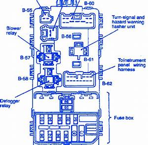 Sylvan Pontoon 2006 Fuse Box  Block Circuit Breaker Diagram