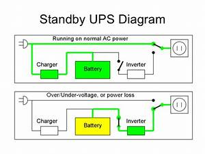 Simple Ups Diagram