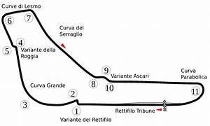 Campeonato Intercomunidades Assetto Corsa