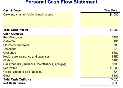 personal cash flow statement solved 1 based on the flow statement and personal b chegg