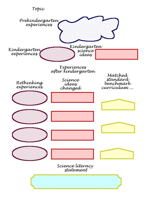 nursing concept map template template business