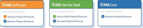 install jira service desk on jira software server jira agile license upgrade migration hub