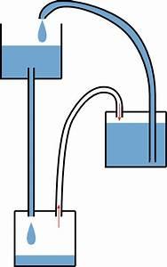 Fabriquer Une Fontaine Sans Pompe : kidi science la fontaine de h ron science tonnante ~ Melissatoandfro.com Idées de Décoration