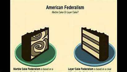 Federalism Clipart Cake Marble