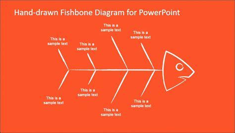 ishikawa diagram template  powerpoint