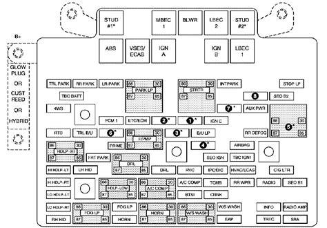 2002 Chevy Silverado Fuse Box Diagram by 2008 Chevy Silverado Pcm Location