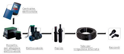 pompe per irrigazione giardino irrigazione interrata irrigazione a tubo irigatori