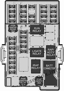 Instrument Panel Fuse Box Diagram  Chevrolet Sonic    Aveo