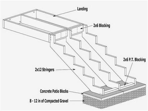 Deck Stair Stringer Design Calculator by Product Tools Deck Stair Calculator Stair Dimensions