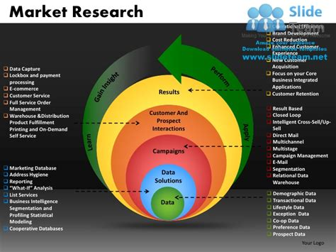 market research powerpoint   db