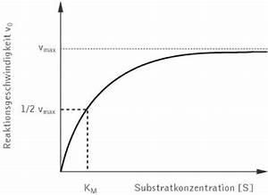 Co2 Bläschen Berechnen : kann mir jemand geanu erkl ren wie aus fad fad2 wird chemie biochemie ~ Themetempest.com Abrechnung