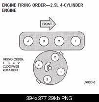 Jeep 40 Firing Order Diagram