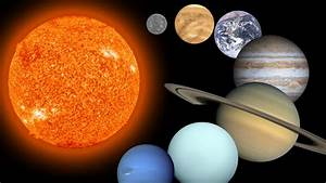 Learn the Solar System Learn the Planets for Kids Planets ...