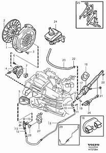 Volvo V70 Position Sensor  Clutch  Control  Turbo - 9472979