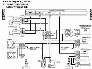 2003 Subaru Forester Wiring Schematic