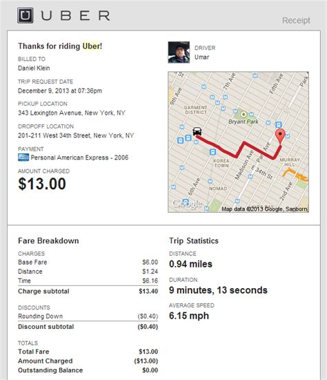 why all travelers and urbanites should download uber to