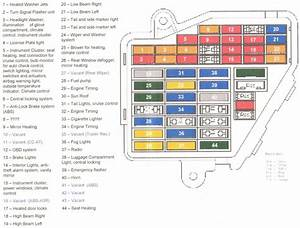 2001 Freightliner Fl70 Fuse Box Diagram
