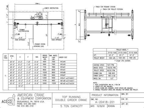 ton american crane top running double girder crane